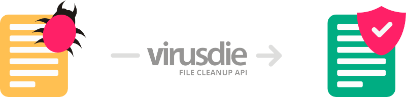 Virusdie file cleanup api